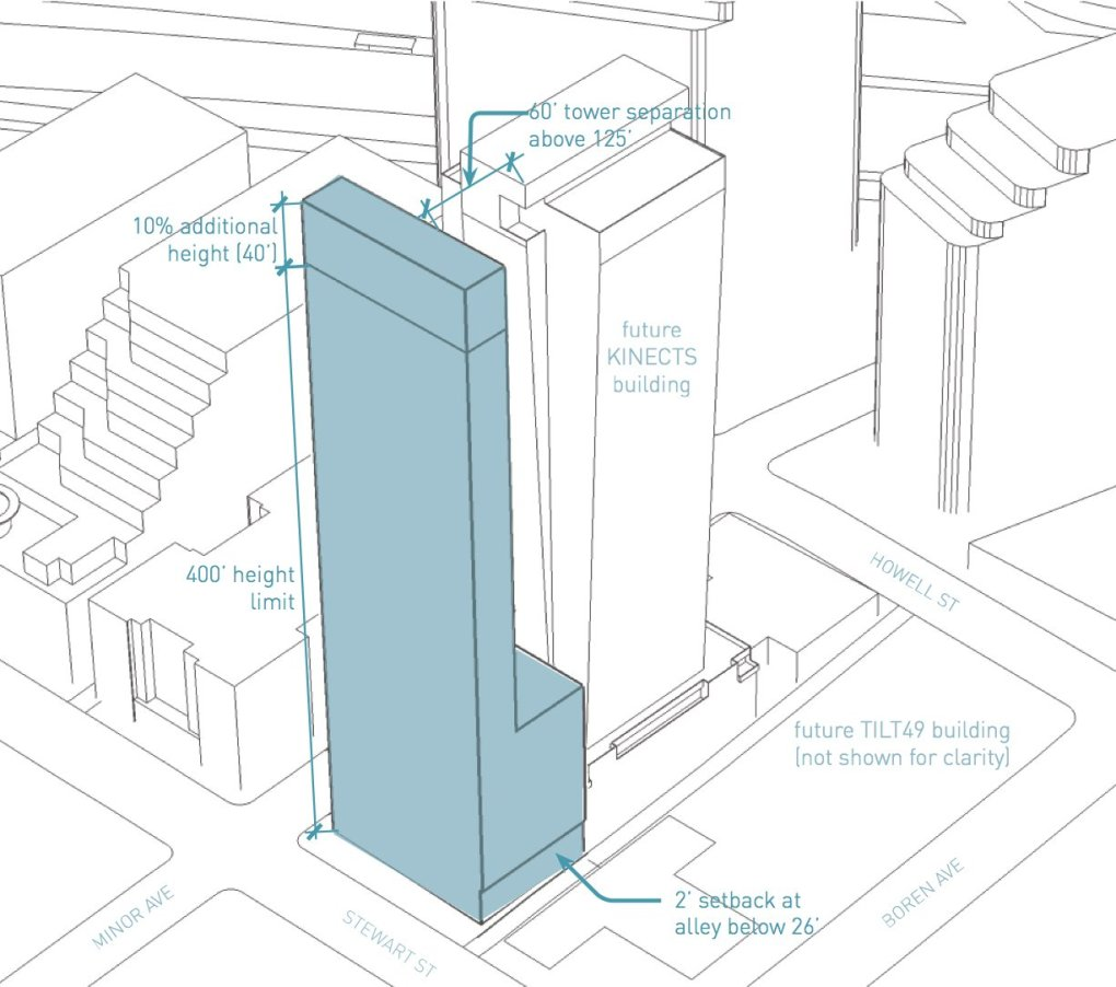 The city's tower-spacing rule forced a Chinese investor to downsize a plan to build the Daola, a 440-foot tall residential and hotel tower. On a neighboring property, another developer already had a permit to build the 440-foot tall Kinects tower.  (SKB Architects)