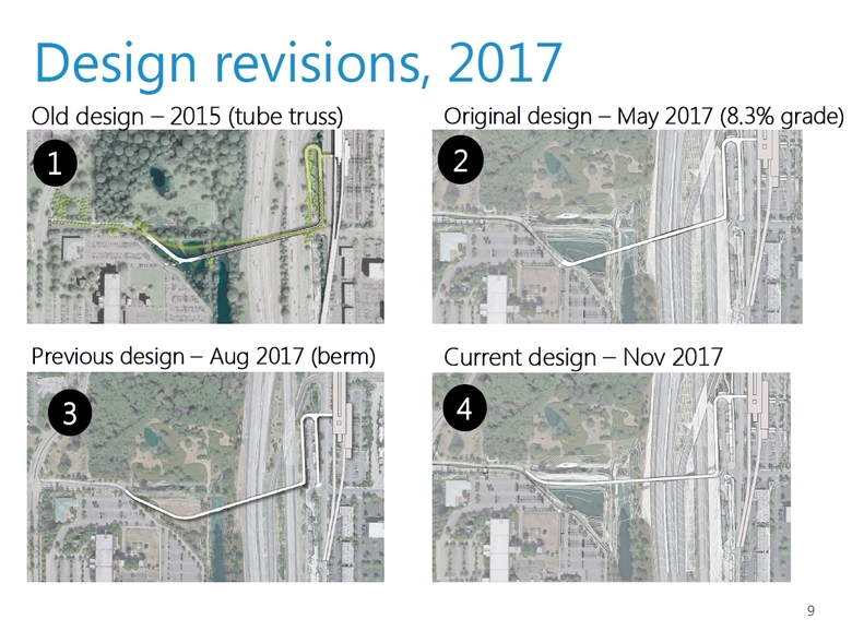 Shapes and layouts for the Northgate Station/Interstate 5 bridge changed four times, turning simpler after cost predictions hit $60 million and North Seattle College insisted on a straighter path. The city scrapped a 2015 plan for a honeycomb of white steel tubes. (SDOT)