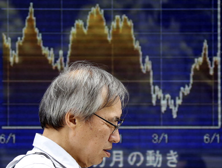 A man walks by an electronic stock board of a securities firm in Tokyo, Wednesday, June 13, 2018. Asian stocks mostly fell Wednesday after a muted market response to the Trump-Kim summit. Investors have now turned their eyes to the trio of this week's central bank meetings. (AP Photo/Koji Sasahara)