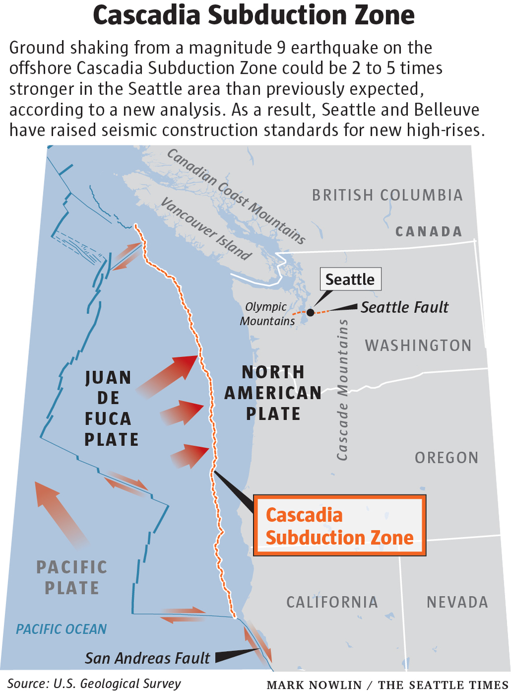 What if the megaquake happens when you're in a Seattle high