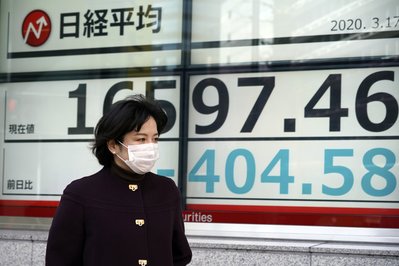 A woman walks past an electronic stock board showing Japan's Nikkei 225 index at a securities firm in Tokyo Tuesday, March 17, 2020. Shares have fallen in most Asian markets after the U.S. stock market plunged to its worst day in more than three decades.(AP Photo/Eugene Hoshiko)