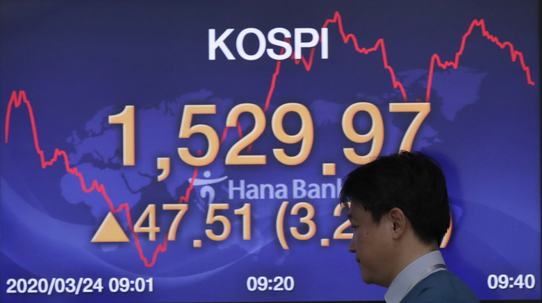 A currency trader walks by a screen showing the Korea Composite Stock Price Index (KOSPI) at the foreign exchange dealing room in Seoul, South Korea, Tuesday, March 24, 2020. Asian stock markets gained Tuesday after the U.S. Federal Reserve promised support to the struggling economy as Congress delayed action on a $2 trillion coronavirus aid package. (AP Photo/Lee Jin-man)