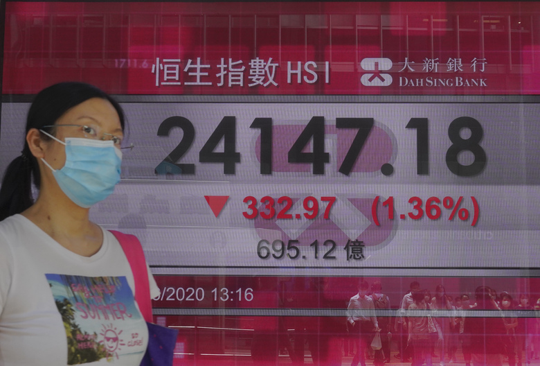 A women wearing a face mask walks past a bank electronic board showing the Hong Kong share index at Hong Kong Stock Exchange in Hong Kong, Friday, June 12, 2020. Asian shares are moderately lower after an overnight rout on Wall Street as investors were spooked by reports of rising coronavirus cases in the U.S. (AP Photo/Vincent Yu)