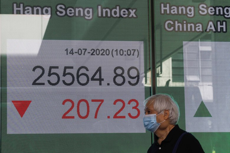 A man wearing a face mask walks past a bank's electronic board showing the Hong Kong share index in Hong Kong, Tuesday, July 14, 2020. Asian shares fell Tuesday as skepticism set in about the recent upbeat mood on global markets, as newly confirmed coronavirus cases rose in the U.S., Brazil and parts of Japan. (AP Photo/Kin Cheung)